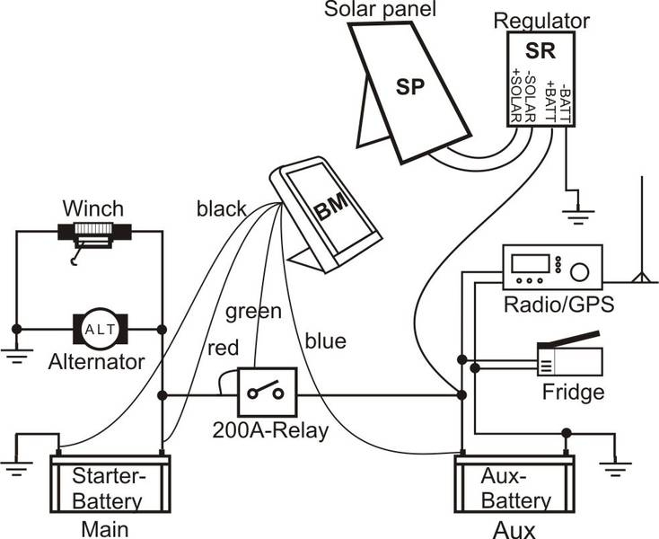 Diagram On Winch Control Diagrams Basic Dual Battery